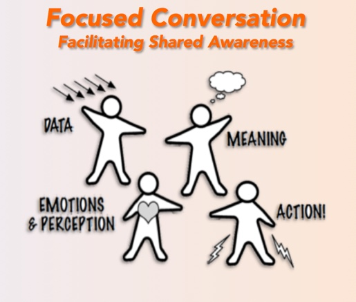 3 use focused conversation
