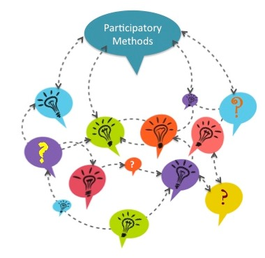 Participatory Research Methods